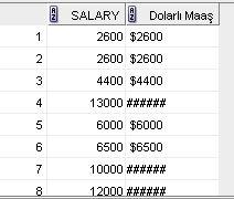To_char(salary)1
