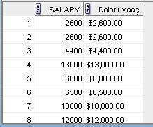 To_char(salary)2
